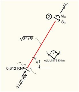 equilibrium-result-2
