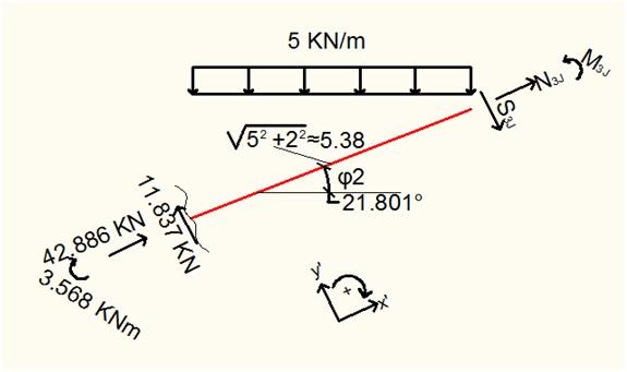 equilibrium-result-4