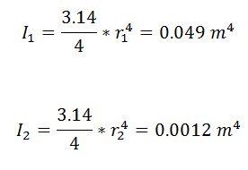 inertia22