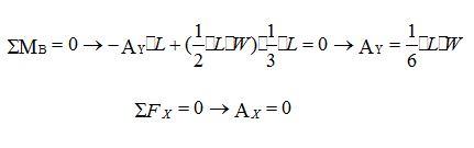 example55