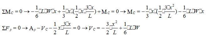 example 88