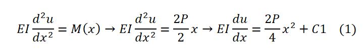 example formula 1