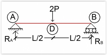Calculation Example – Maximum Deflection