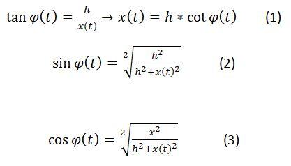 calculation22