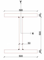 Allowable shear force of the girder