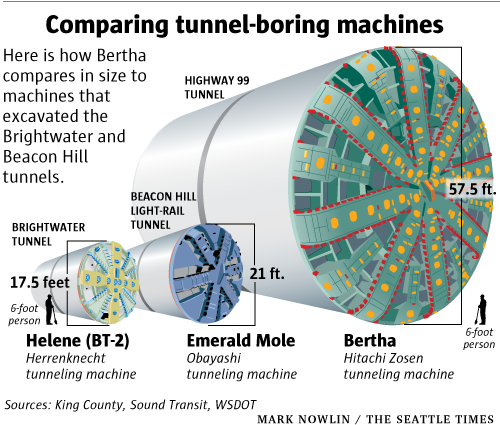seattle tunneling machine 2