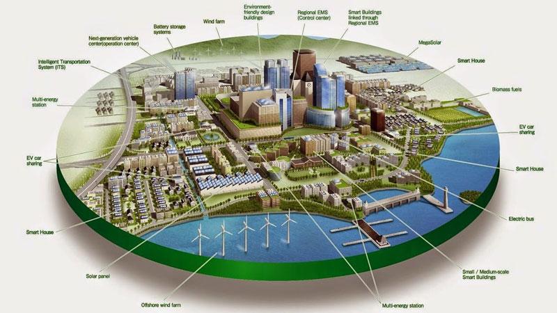 Delhi Mumbai industrial corridor3