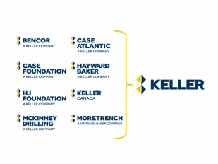 Keller's geotechnical construction businesses in North America are joining together as one unified company, and rebranding to Keller, effective January 1, 2020.
