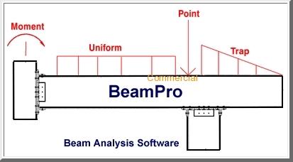 BeamPro